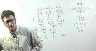 تعلم المنطق والتصميم الرقمي Digital Design Logic باللغة الانجليزية